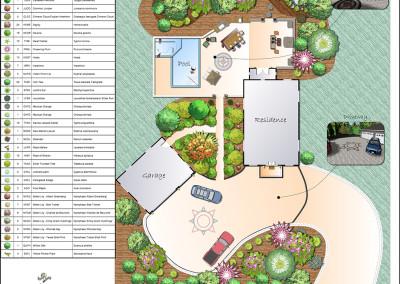 Landscape Plan with Patio Design