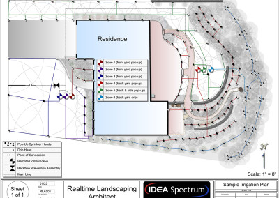Sample Irrigation Design